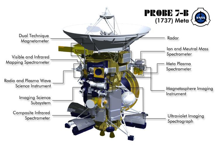 probe-7b